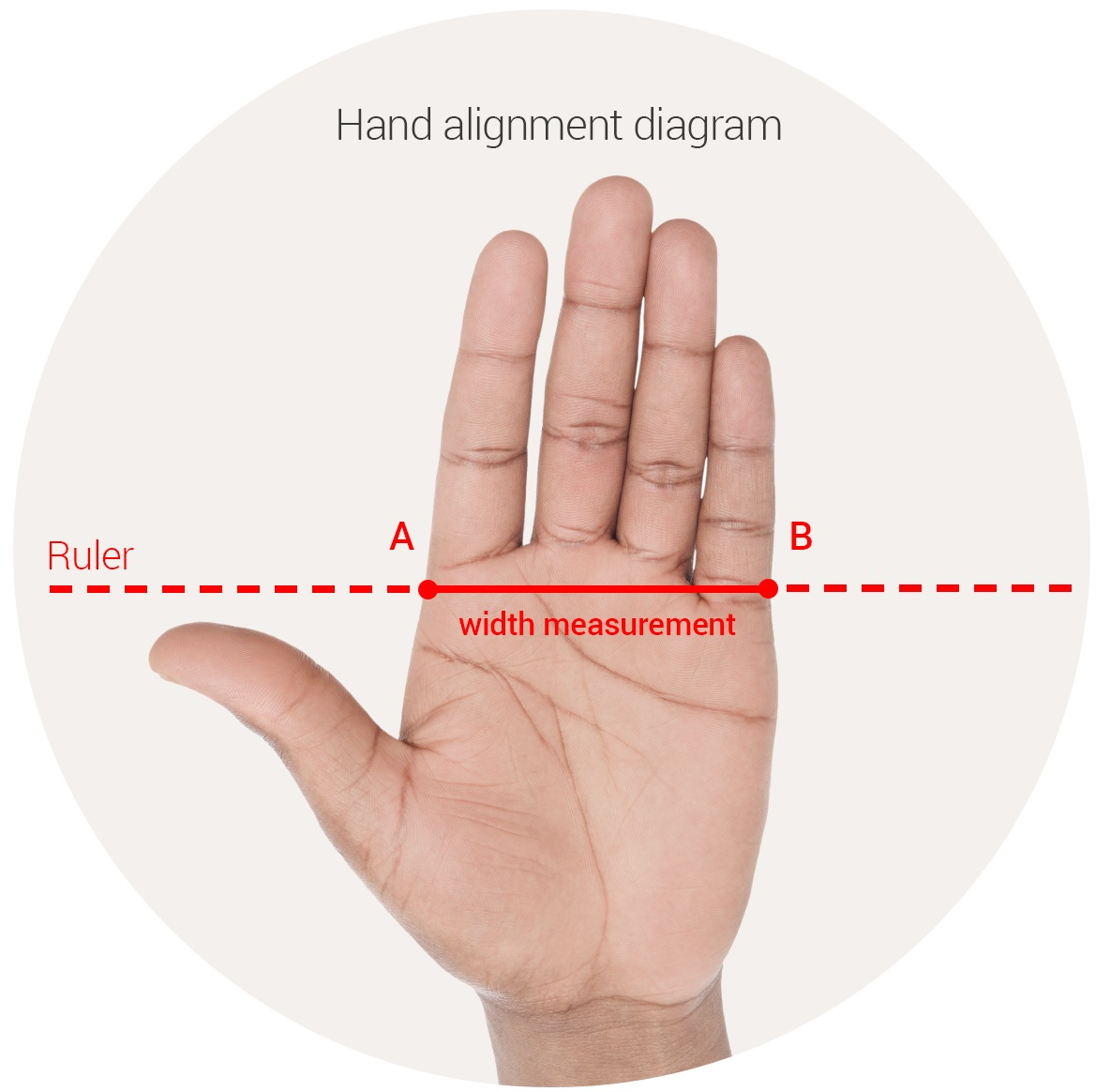 Measure your hand by printing this image and placing it on it. Use points A & B as reference points to measure the width of your hand.